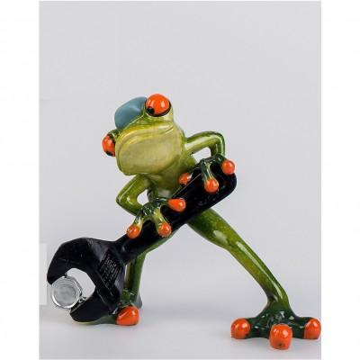 Werkzeug Frosch
